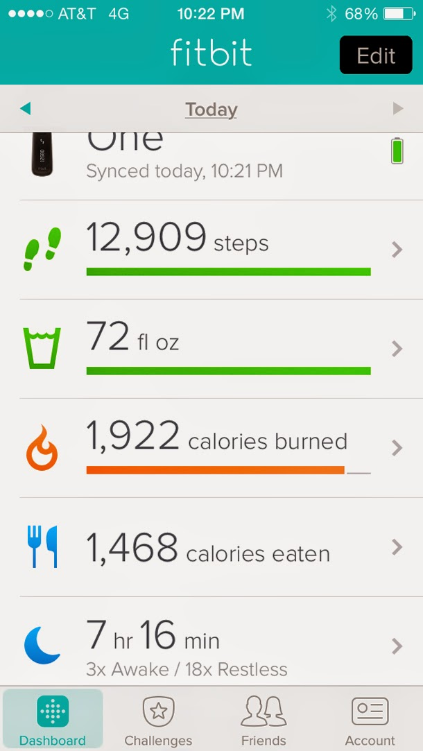 fitbit stats (via www.laurahager.blogspot.com)